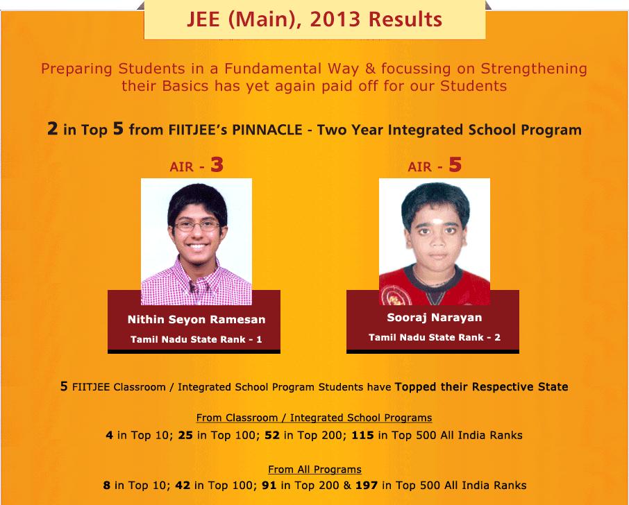 FIITJEE JEE (Main) 2013 Result